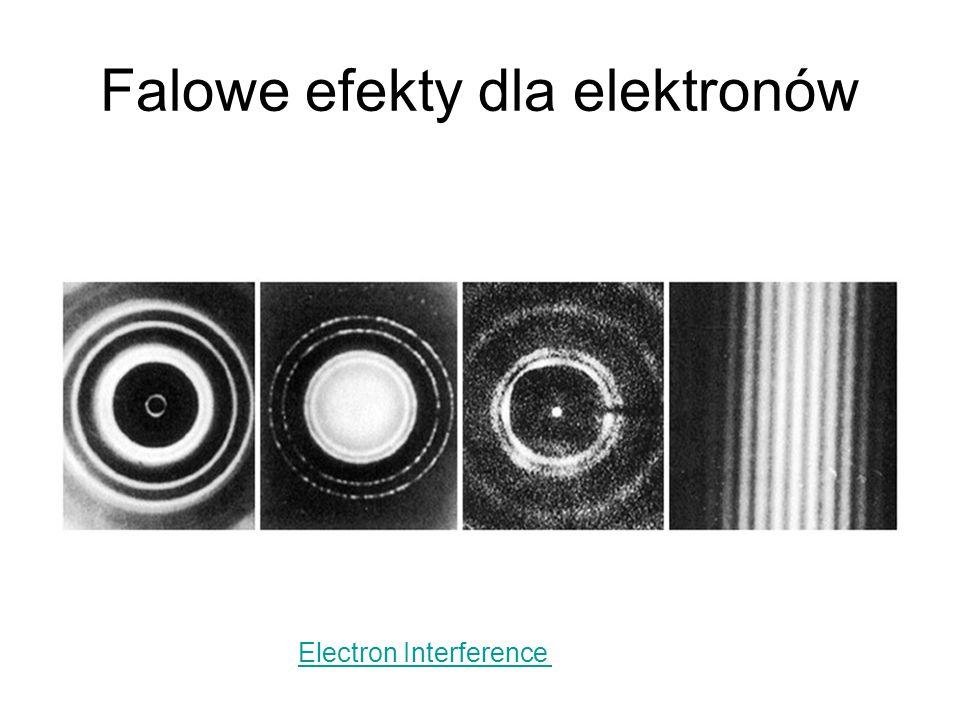 Falowe efekty dla elektronów
