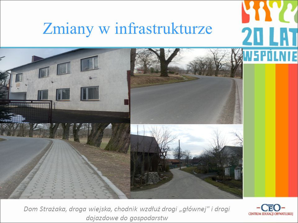 Zmiany w infrastrukturze