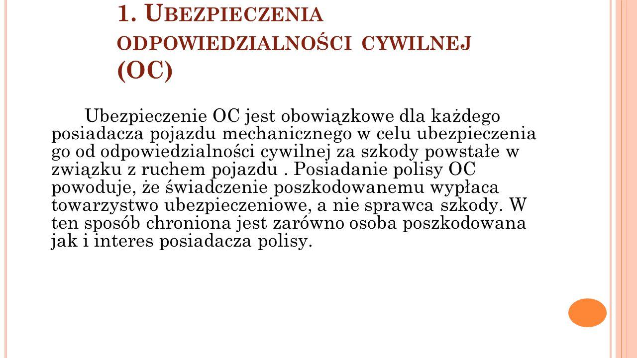 1. Ubezpieczenia odpowiedzialności cywilnej (OC)