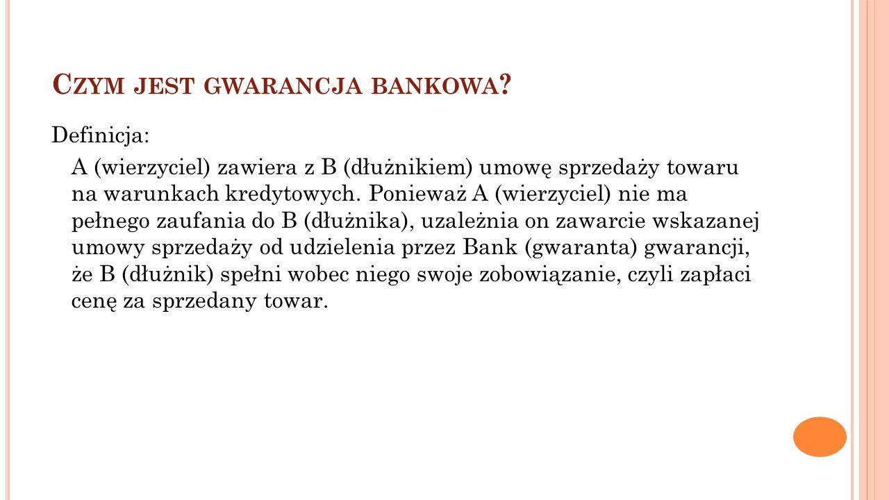 Czym jest gwarancja bankowa