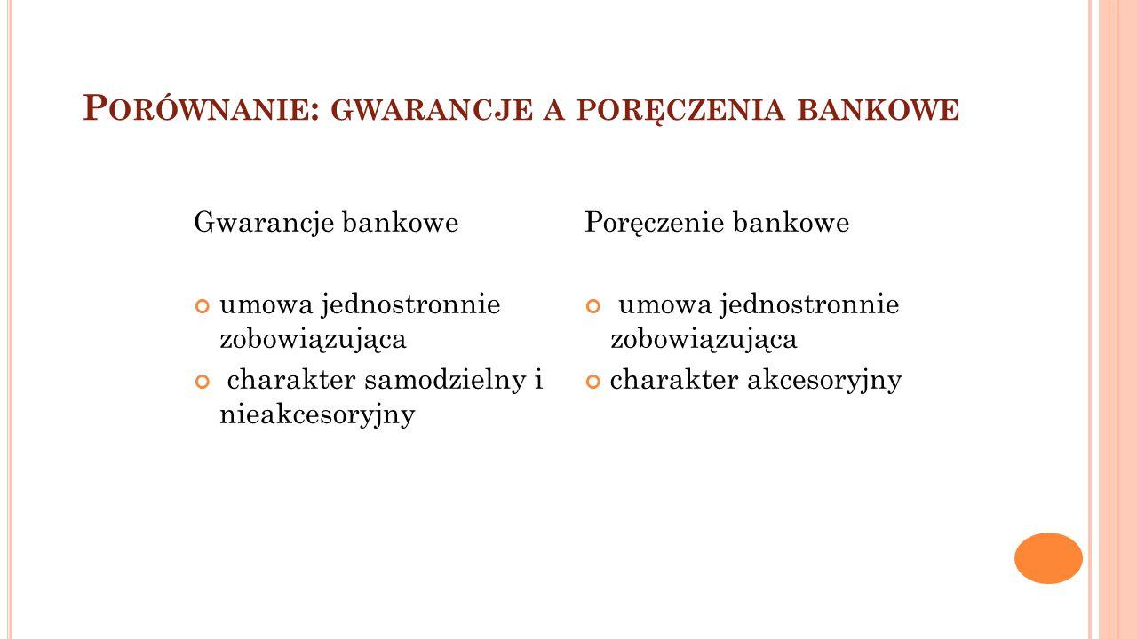 Porównanie: gwarancje a poręczenia bankowe