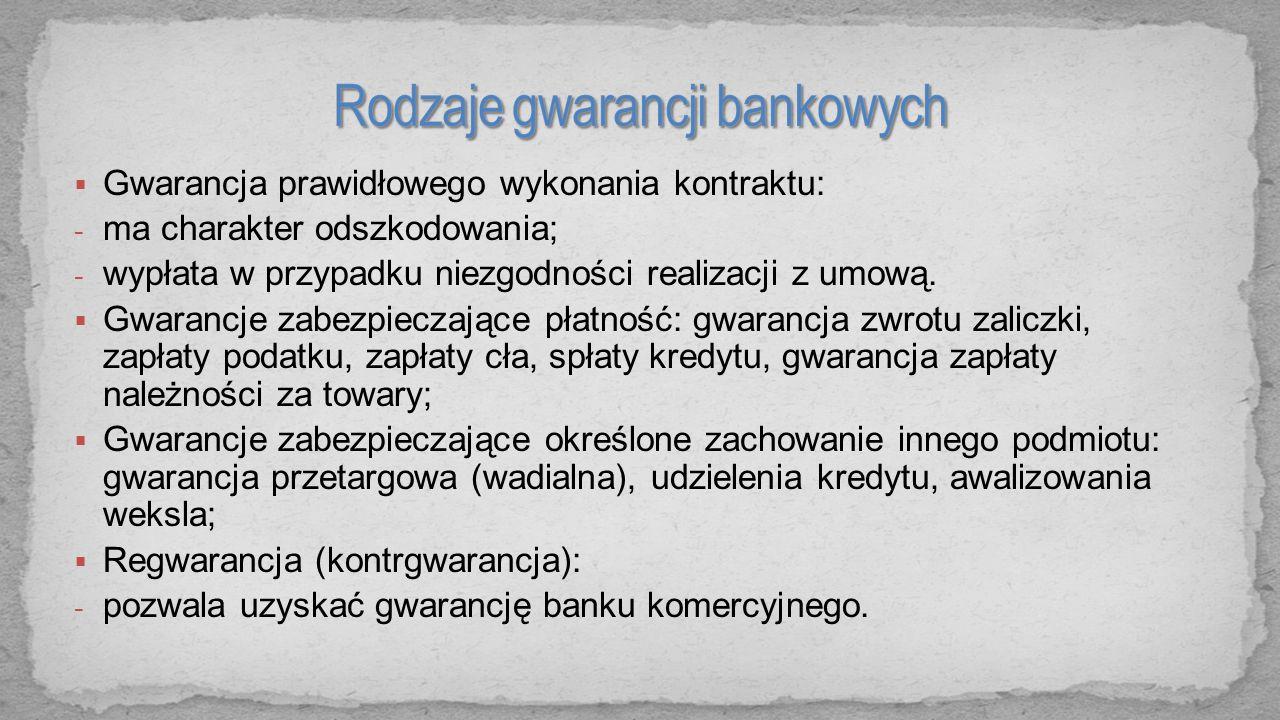 Rodzaje gwarancji bankowych