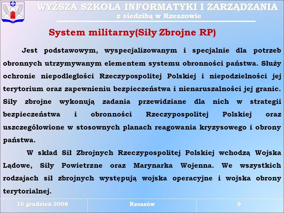 System militarny(Siły Zbrojne RP)