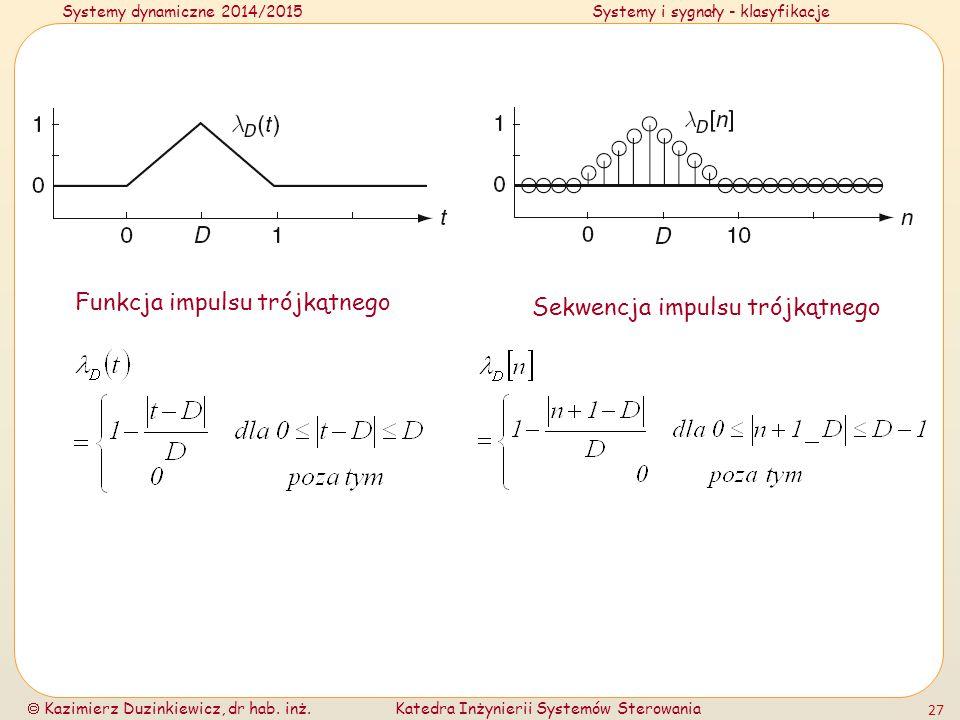 Funkcja impulsu trójkątnego