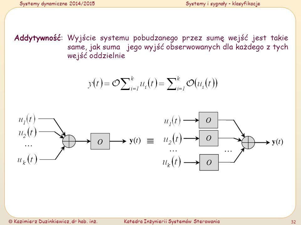 Addytywność: Wyjście systemu pobudzanego przez sumę wejść jest takie same, jak suma jego wyjść obserwowanych dla każdego z tych wejść oddzielnie