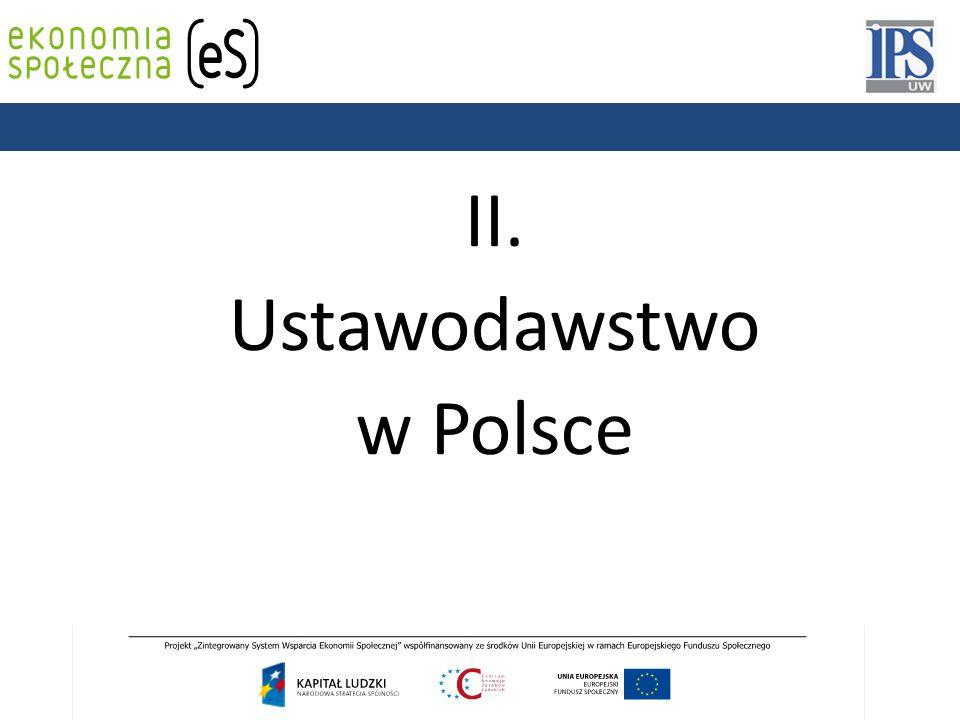 PODSTAWY PRAWNE II. Ustawodawstwo w Polsce 21