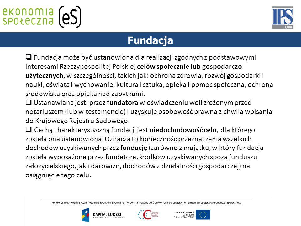PODSTAWY PRAWNE Fundacja