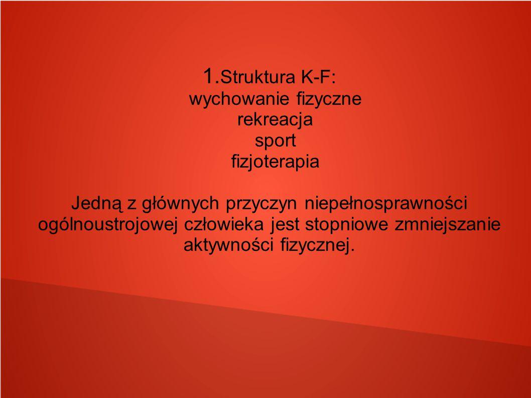 1.Struktura K-F: wychowanie fizyczne rekreacja sport fizjoterapia