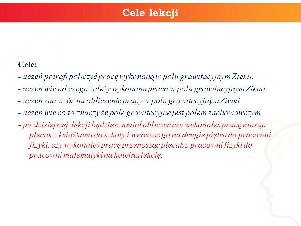 informatyka + Cele lekcji