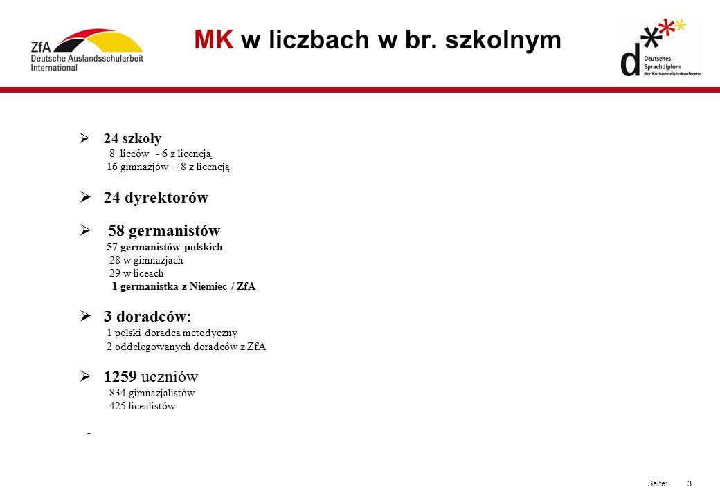 MK w liczbach w br. szkolnym
