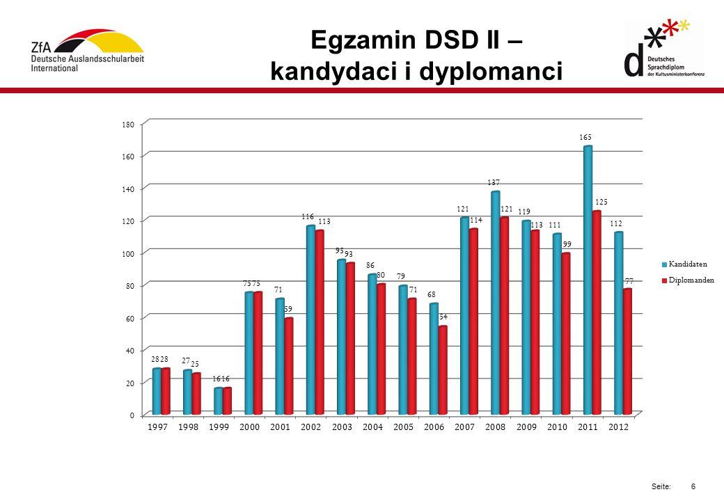 Egzamin DSD II – kandydaci i dyplomanci