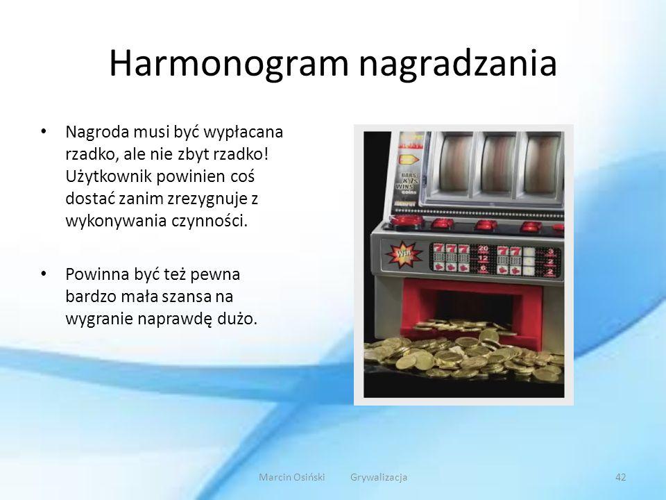 Harmonogram nagradzania