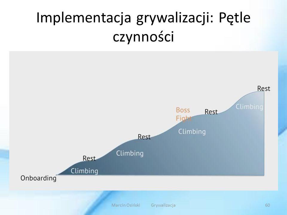 Implementacja grywalizacji: Pętle czynności