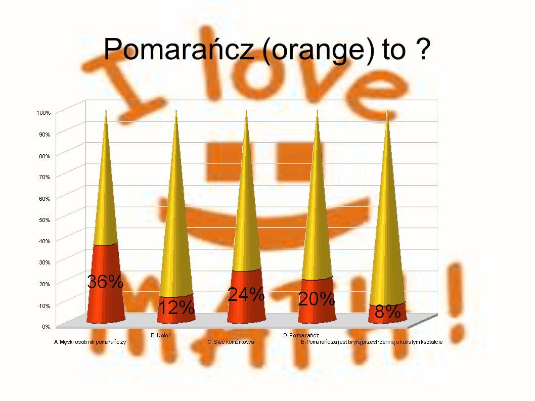 Pomarańcz (orange) to
