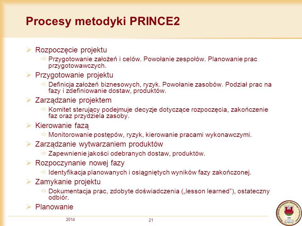 Procesy metodyki PRINCE2
