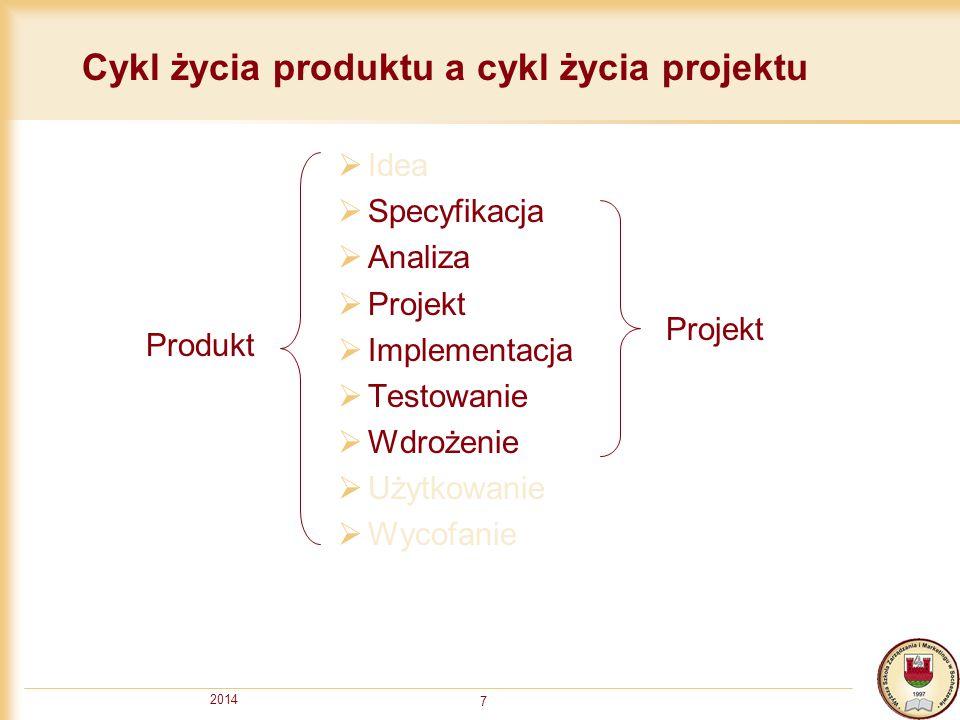 Cykl życia produktu a cykl życia projektu
