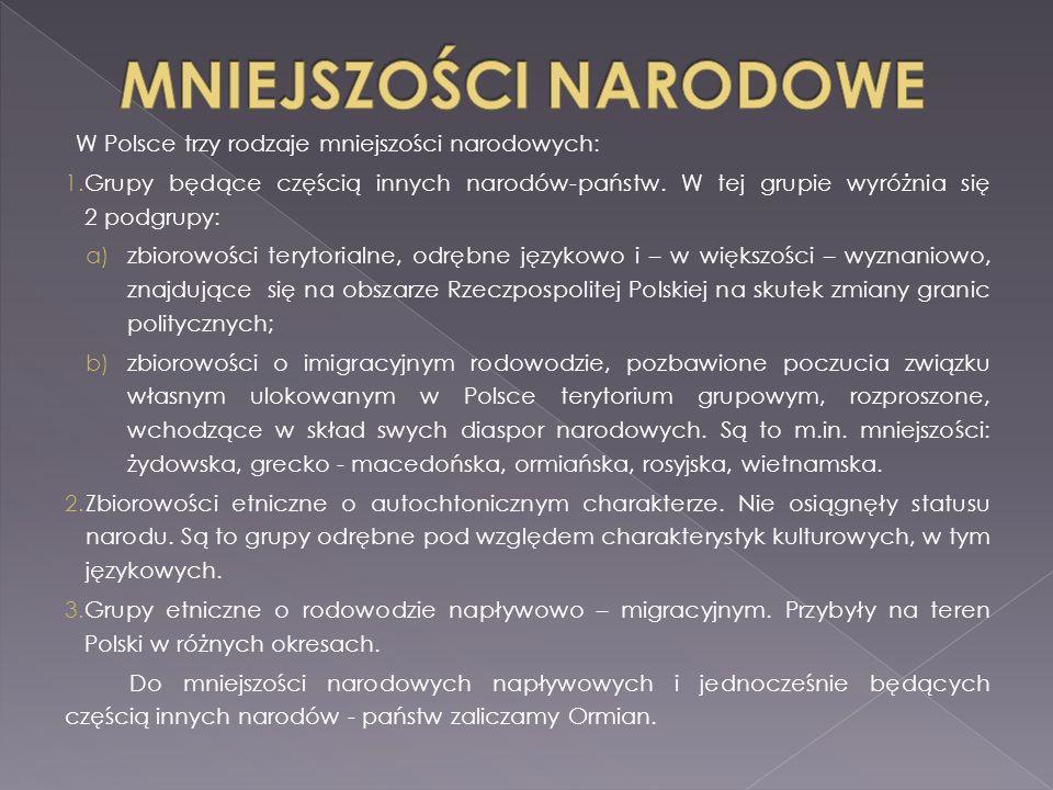 MNIEJSZOŚCI NARODOWE W Polsce trzy rodzaje mniejszości narodowych: