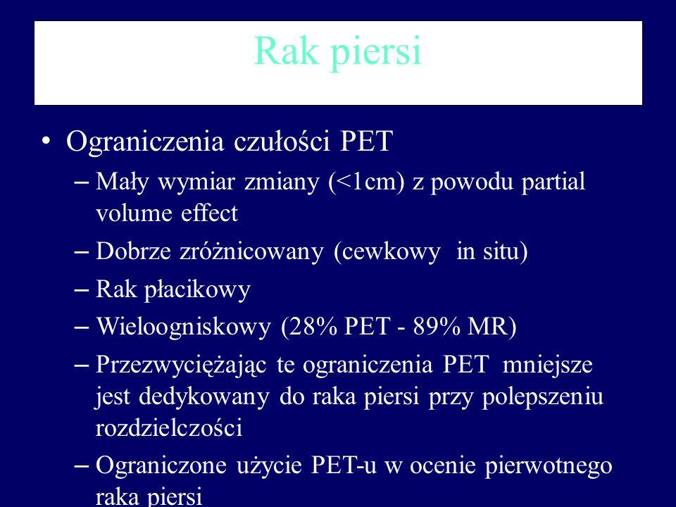 Rak piersi Ograniczenia czułości PET
