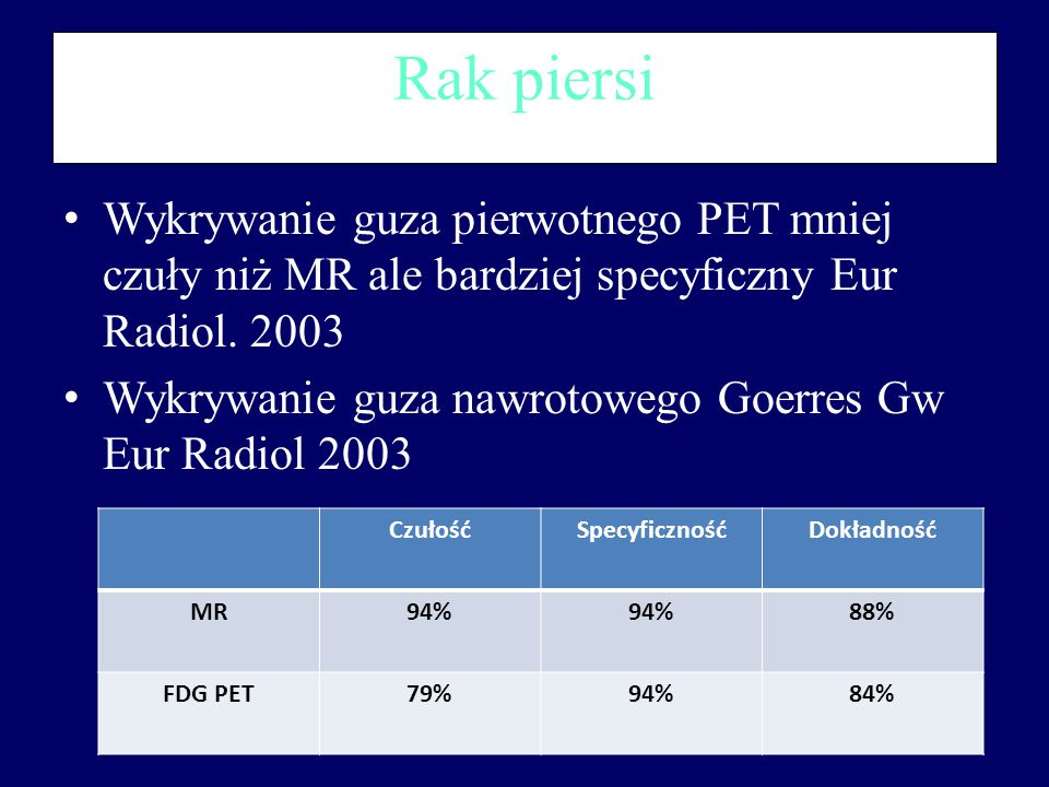 Rak piersi Wykrywanie guza pierwotnego PET mniej czuły niż MR ale bardziej specyficzny Eur Radiol. 2003.
