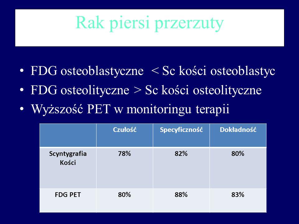Rak piersi przerzuty FDG osteoblastyczne < Sc kości osteoblastyc