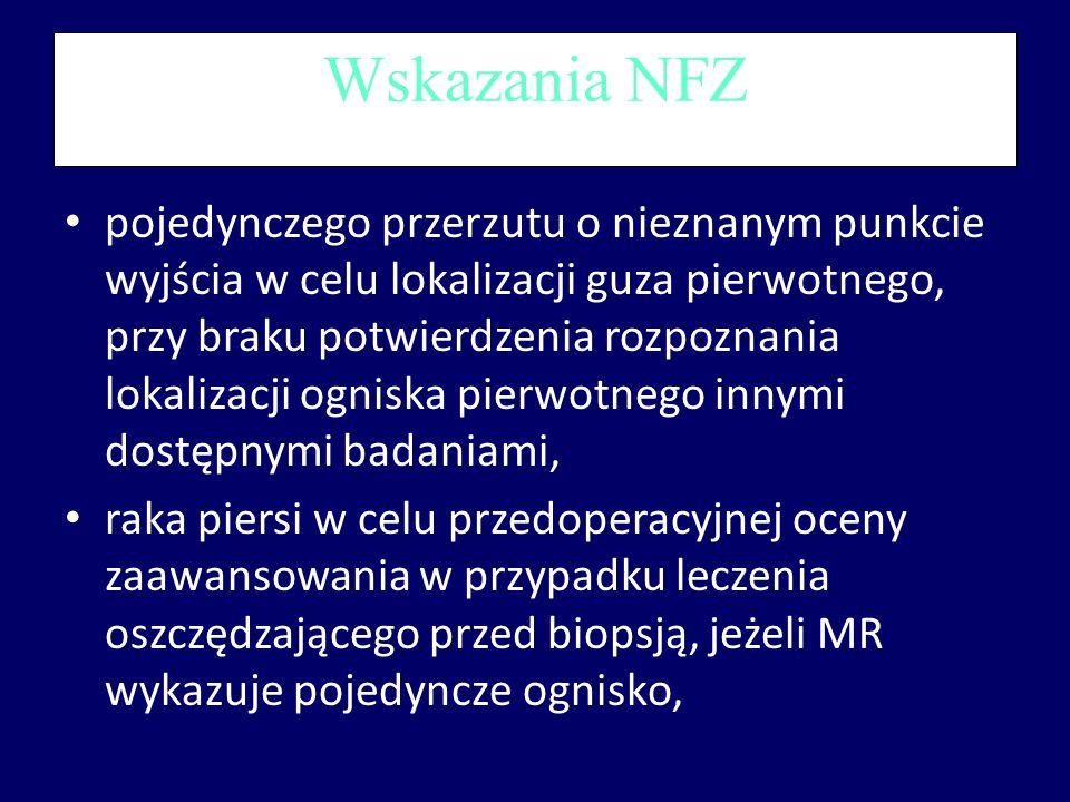 Wskazania NFZ