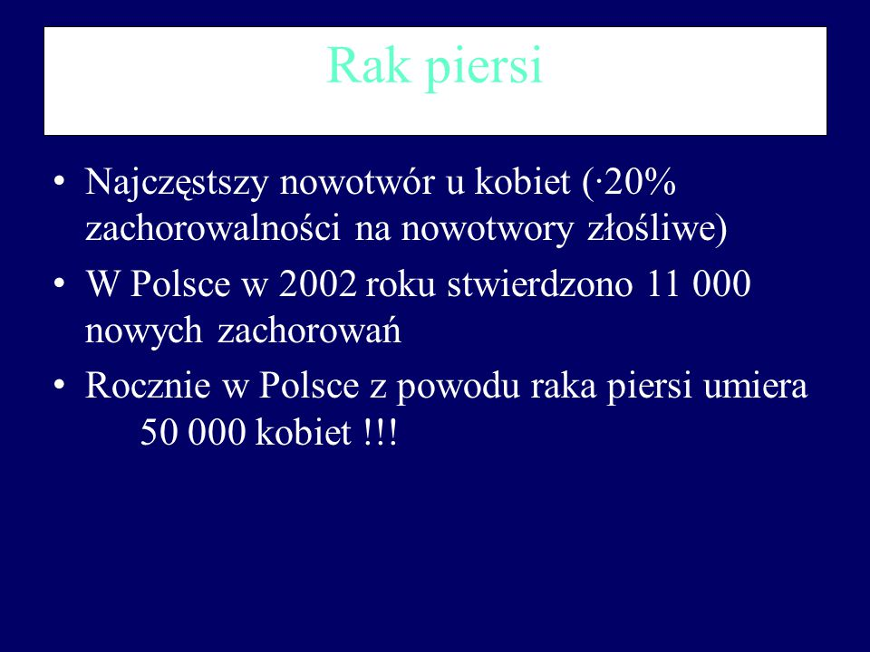 Rak piersi Najczęstszy nowotwór u kobiet (·20% zachorowalności na nowotwory złośliwe) W Polsce w 2002 roku stwierdzono 11 000 nowych zachorowań.