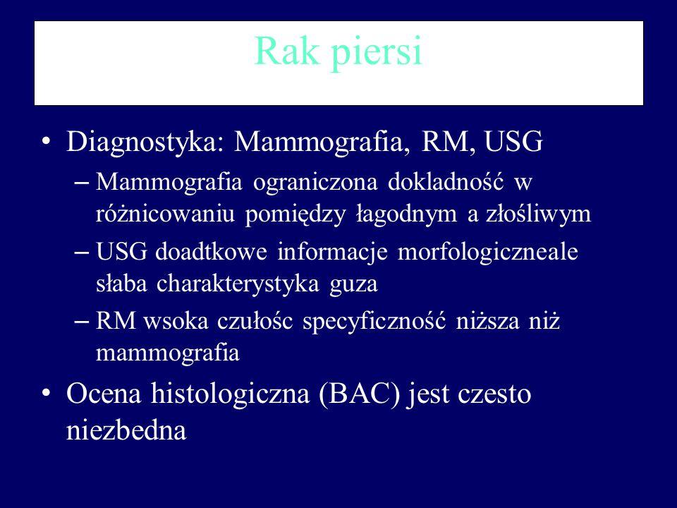 Rak piersi Diagnostyka: Mammografia, RM, USG