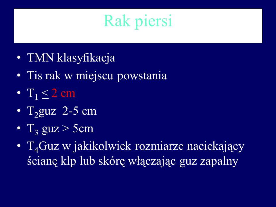 Rak piersi TMN klasyfikacja Tis rak w miejscu powstania T1 < 2 cm