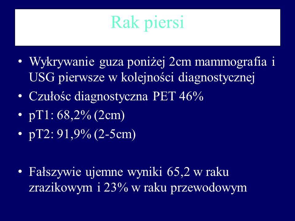 Rak piersi Wykrywanie guza poniżej 2cm mammografia i USG pierwsze w kolejności diagnostycznej. Czułośc diagnostyczna PET 46%