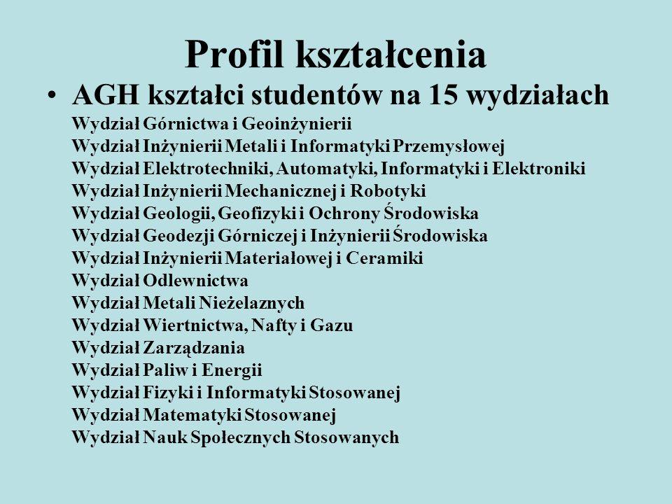 Profil kształcenia
