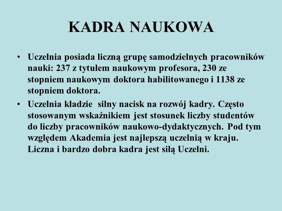 KADRA NAUKOWA