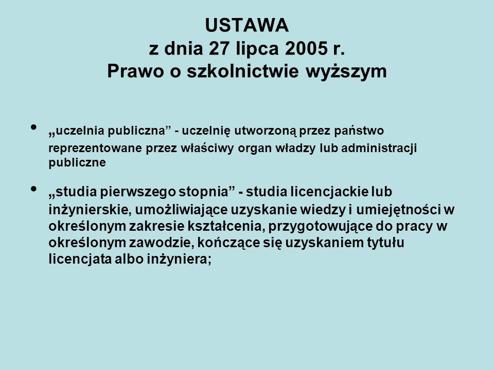 USTAWA z dnia 27 lipca 2005 r. Prawo o szkolnictwie wyższym