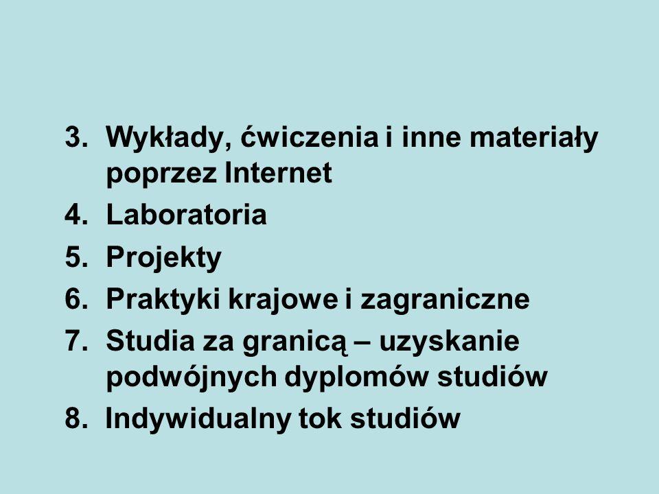 3. Wykłady, ćwiczenia i inne materiały poprzez Internet