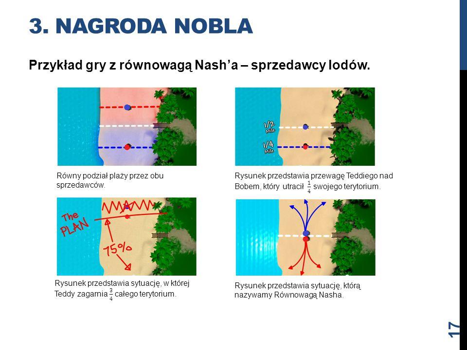 3. Nagroda nobla Przykład gry z równowagą Nash'a – sprzedawcy lodów.