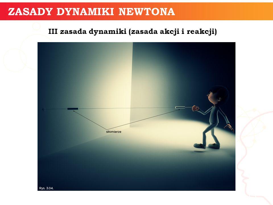 III zasada dynamiki (zasada akcji i reakcji)