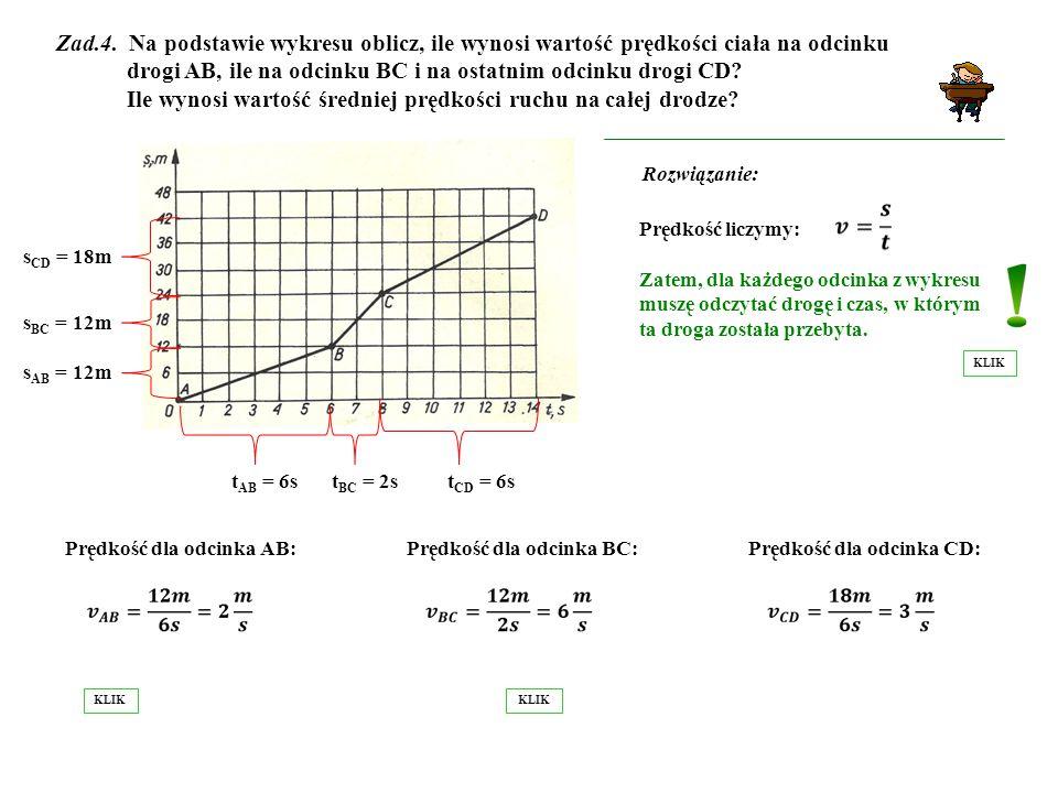 Zad.4. Na podstawie wykresu oblicz, ile wynosi wartość prędkości ciała na odcinku