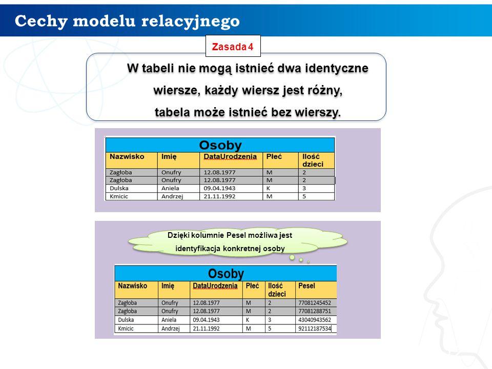 Cechy modelu relacyjnego