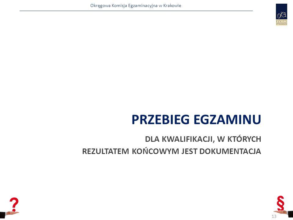 Przebieg egzaminu dla kwalifikacji, w których rezultatem końcowym jest dokumentacja