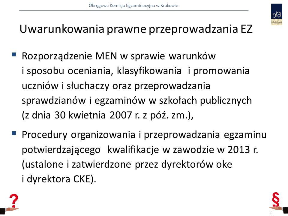 Uwarunkowania prawne przeprowadzania EZ