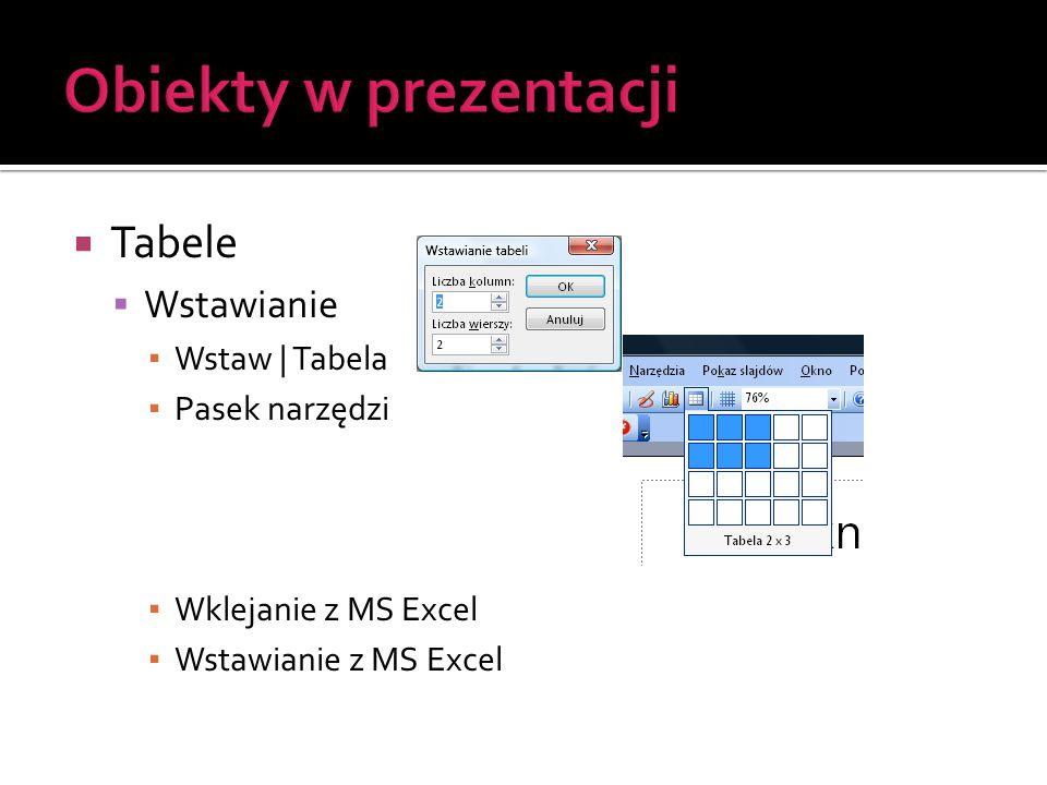 Obiekty w prezentacji Tabele Wstawianie Wstaw | Tabela Pasek narzędzi
