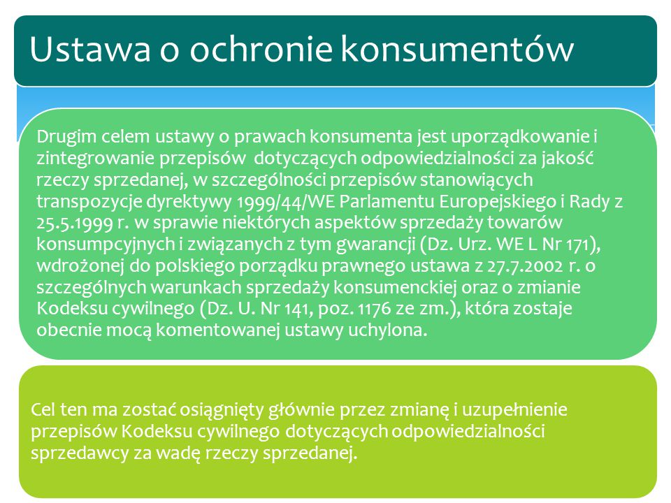 Ustawa o ochronie konsumentów