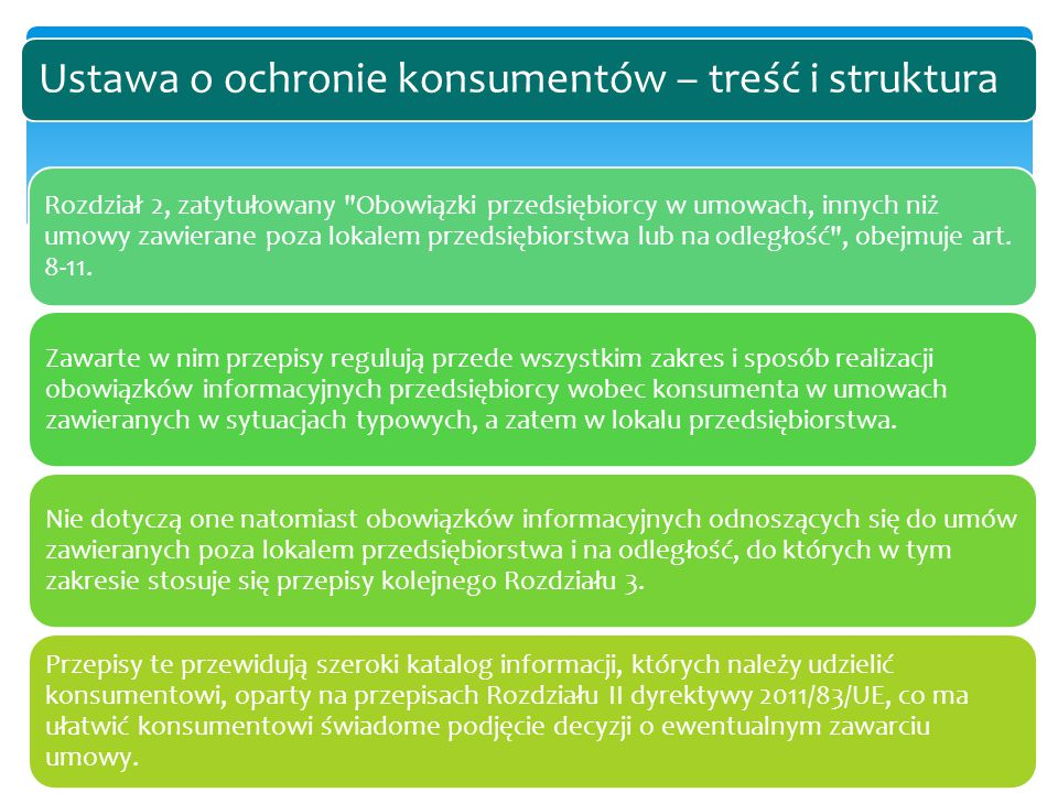 Ustawa o ochronie konsumentów – treść i struktura