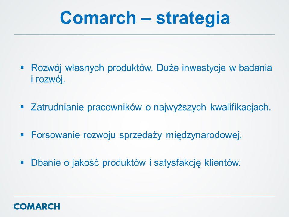 Comarch – strategia Rozwój własnych produktów. Duże inwestycje w badania i rozwój. Zatrudnianie pracowników o najwyższych kwalifikacjach.