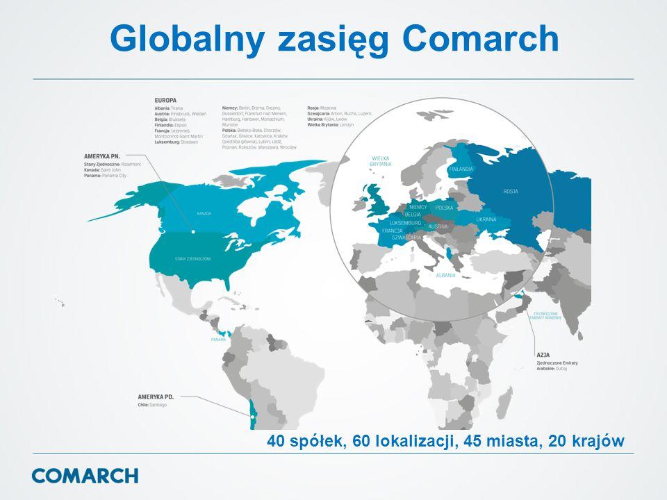 Globalny zasięg Comarch