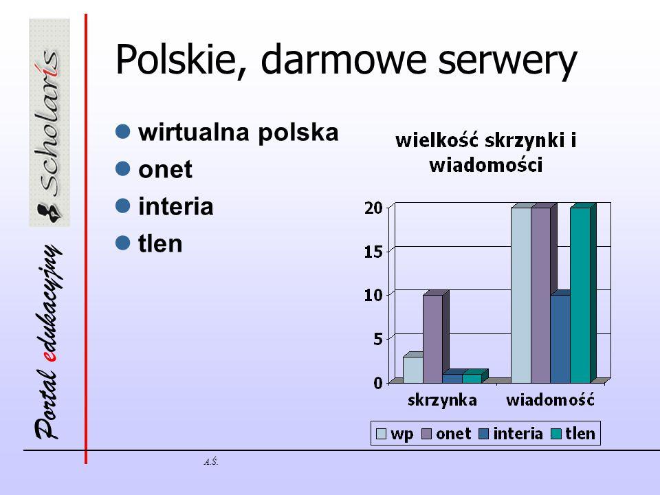 Polskie, darmowe serwery