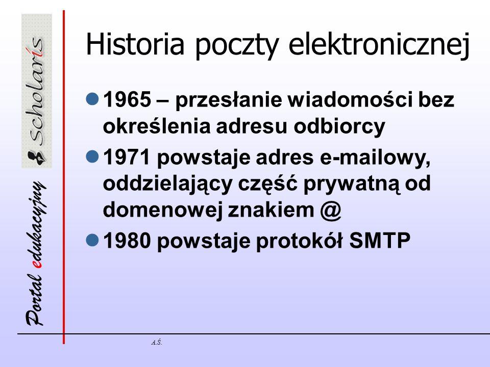 Historia poczty elektronicznej