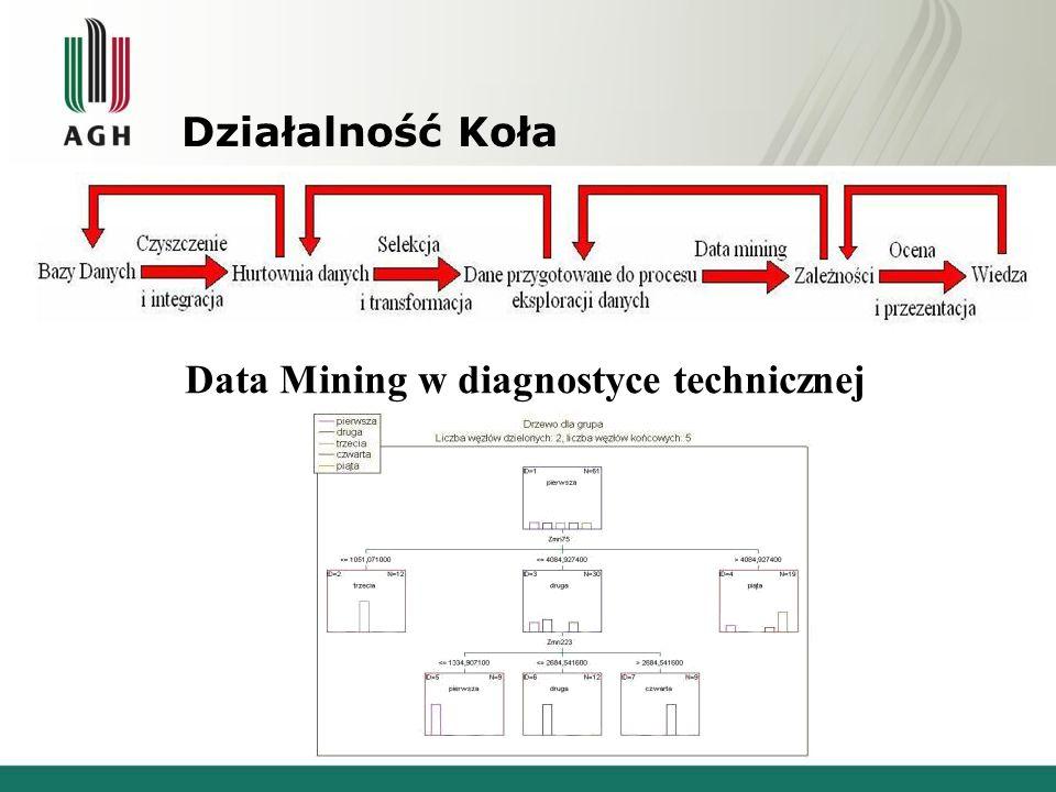 (Kilka slajdów z informacjami, fotkami, filmikami itp.)