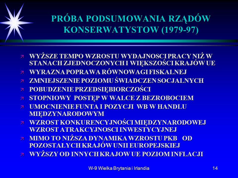 PRÓBA PODSUMOWANIA RZĄDÓW KONSERWATYSTOW (1979-97)