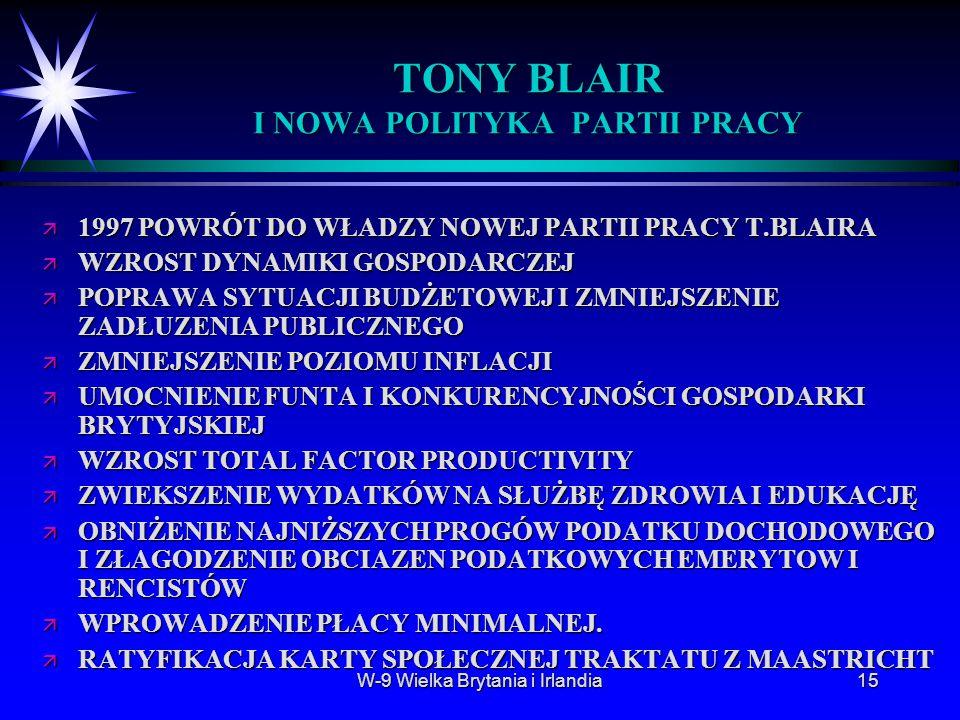 TONY BLAIR I NOWA POLITYKA PARTII PRACY