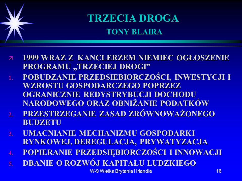 TRZECIA DROGA TONY BLAIRA